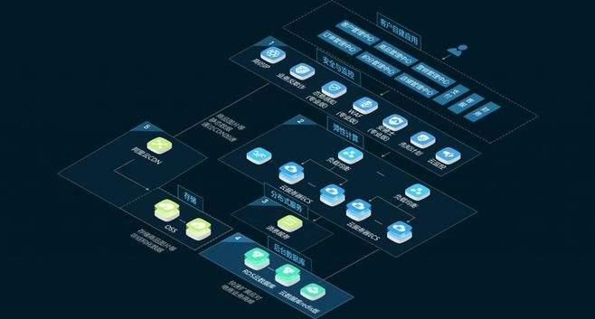 服务器安装Web环境(BT)建站面板(2)